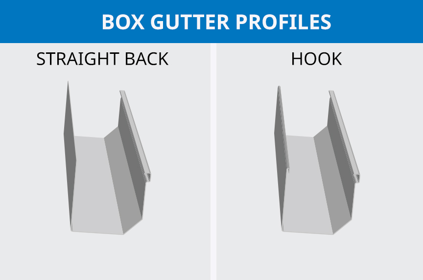 (article) Types of Seamless Gutter Profiles for Portable Rollforming Machines