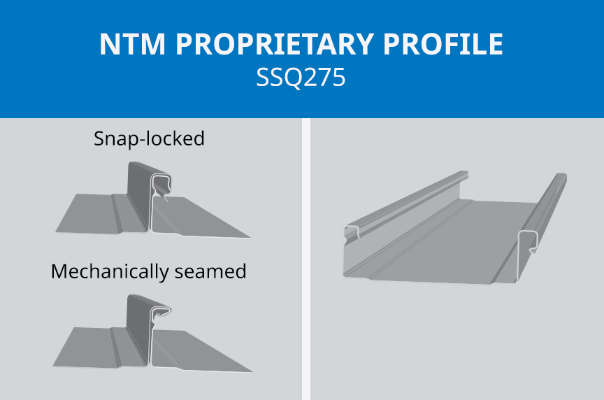 (article) Types of Metal Roof Profiles for Portable Rollforming Machines
